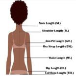 hair chart