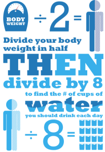 water-chart